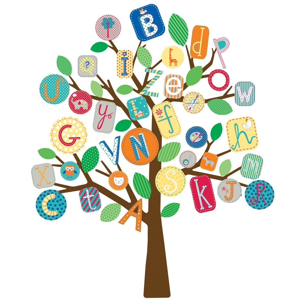 Best New Giant Alphabet Tree Wall Decals Mural Abc Trees Baby This Month