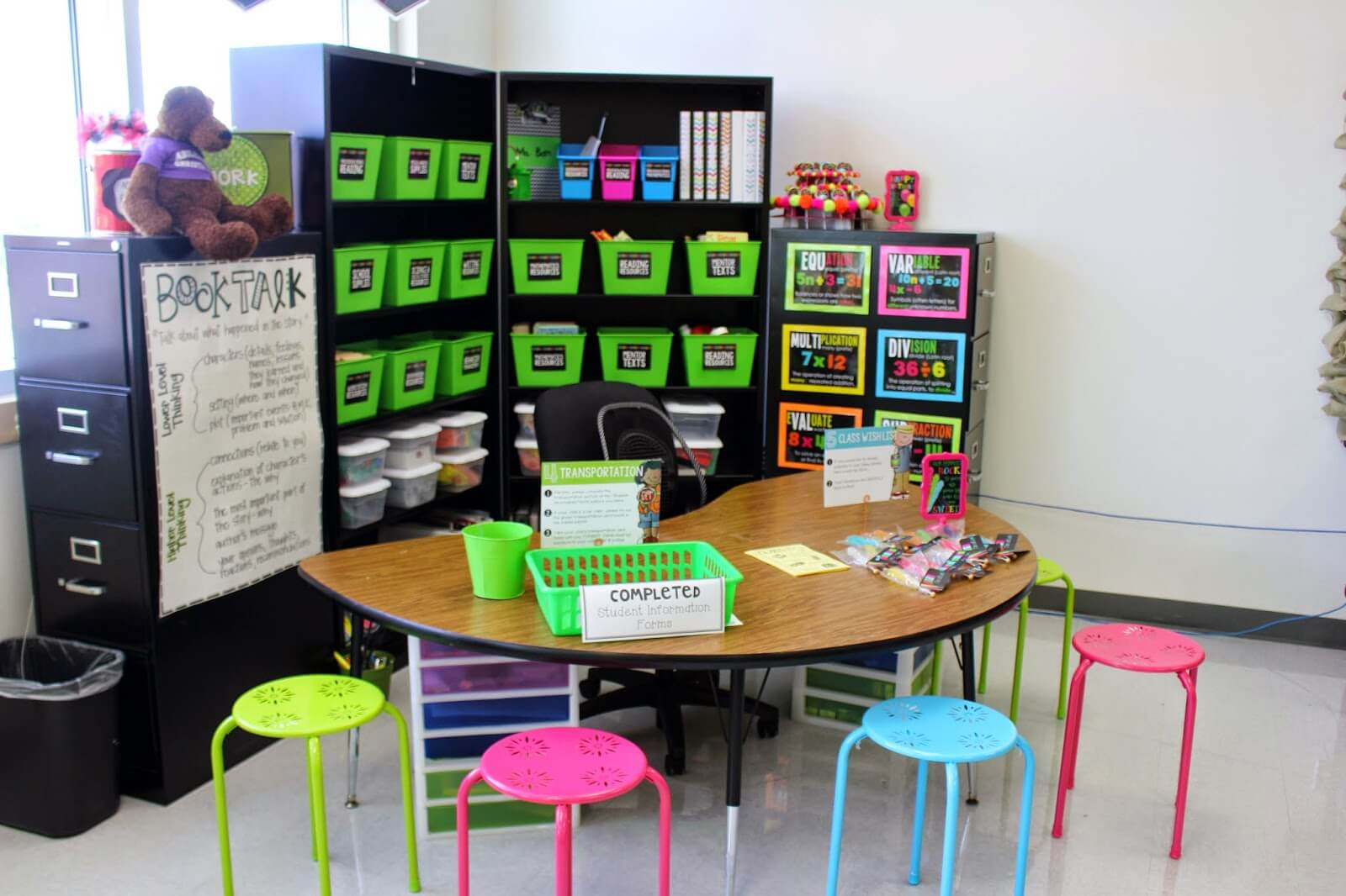 Best 20 Inspiring Classroom Decoration Ideas Playdough To Plato This Month