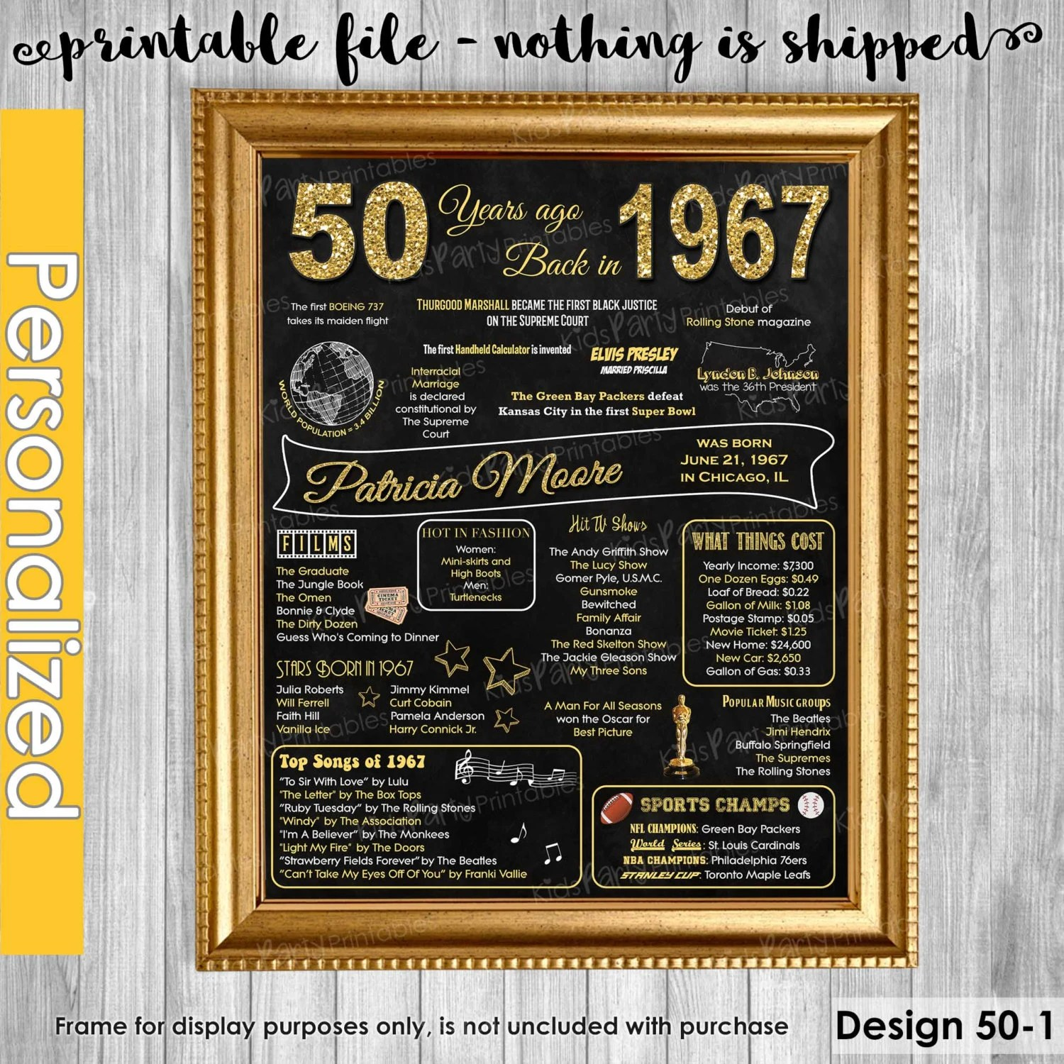 Best 50Th Birthday Gift For Women 50Th Birthday Chalkboard 50Th This Month