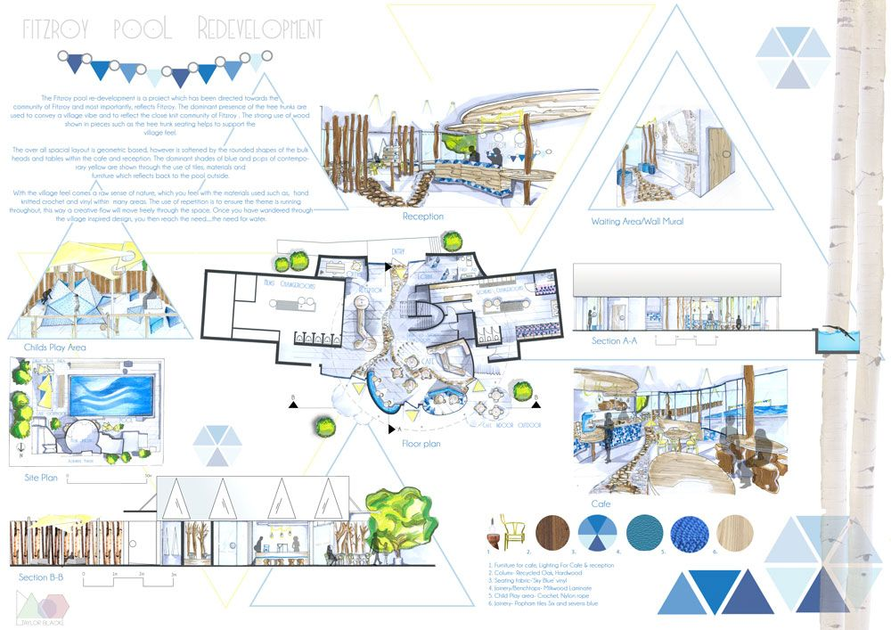 Best Fitzroy Pool Redevelopment Presentation Board Taylor This Month