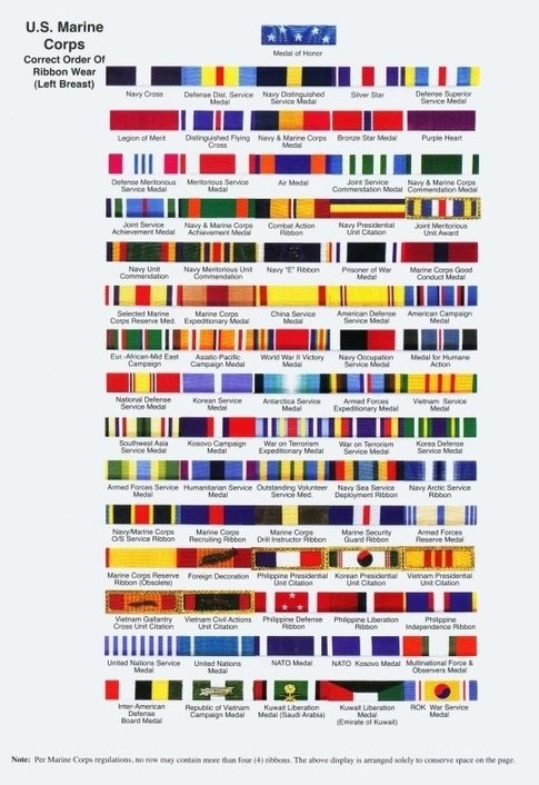 Best What Are The Different Us Military Medals And What Are This Month