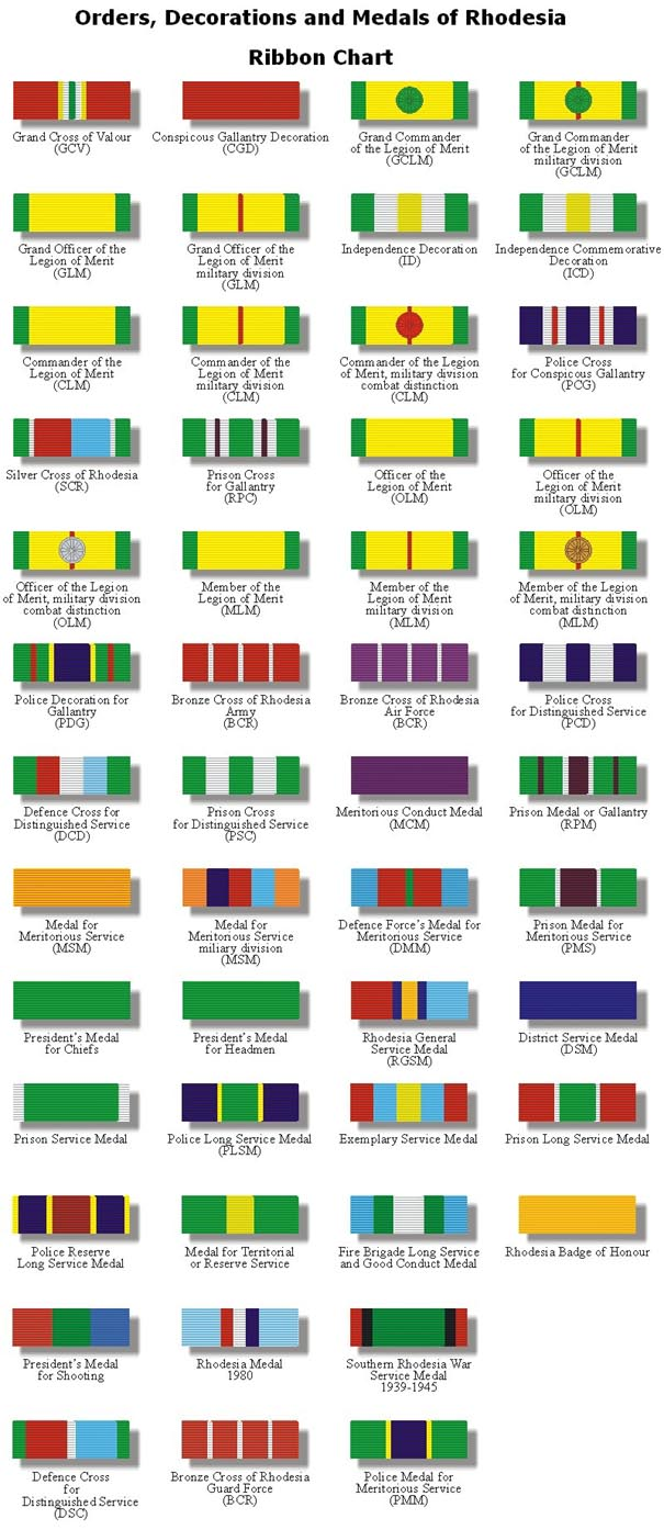 Best List Of Military Awards And Decorations This Month