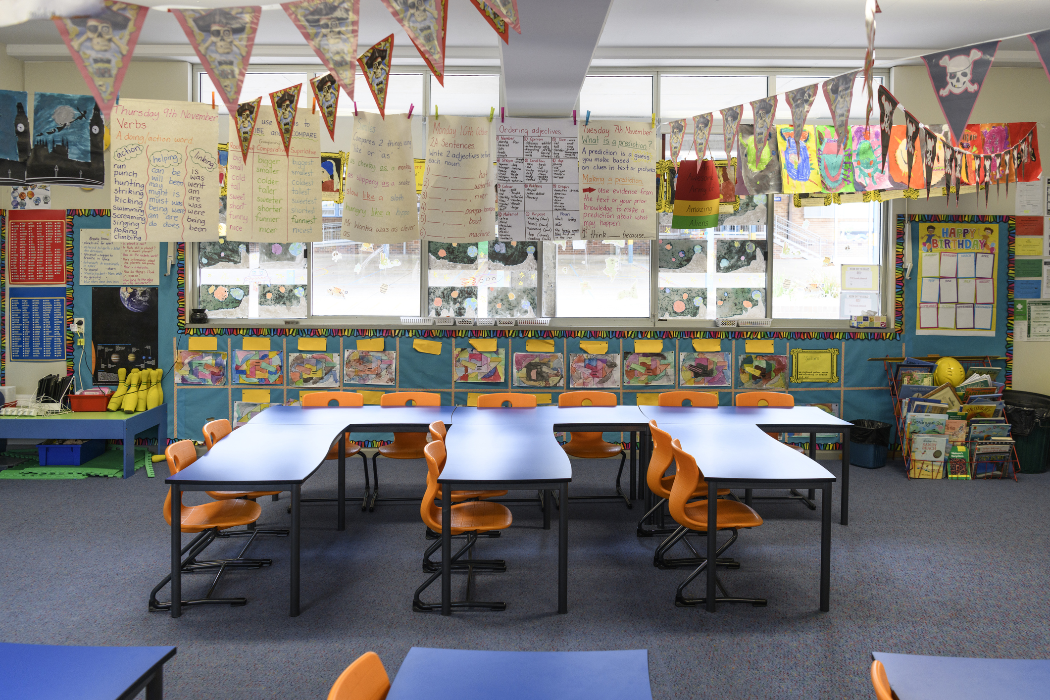 Best Heavily Decorated Classrooms Disrupt Attention And This Month