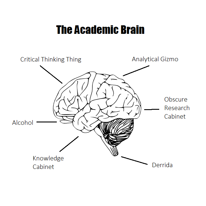 The Academic Brain