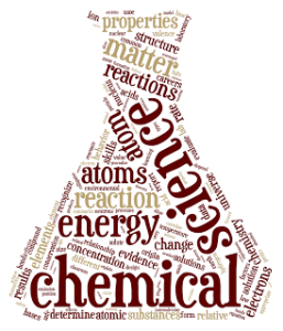 Many words in different sizes related to chemistry placed together to form the shape of an chemical flask.