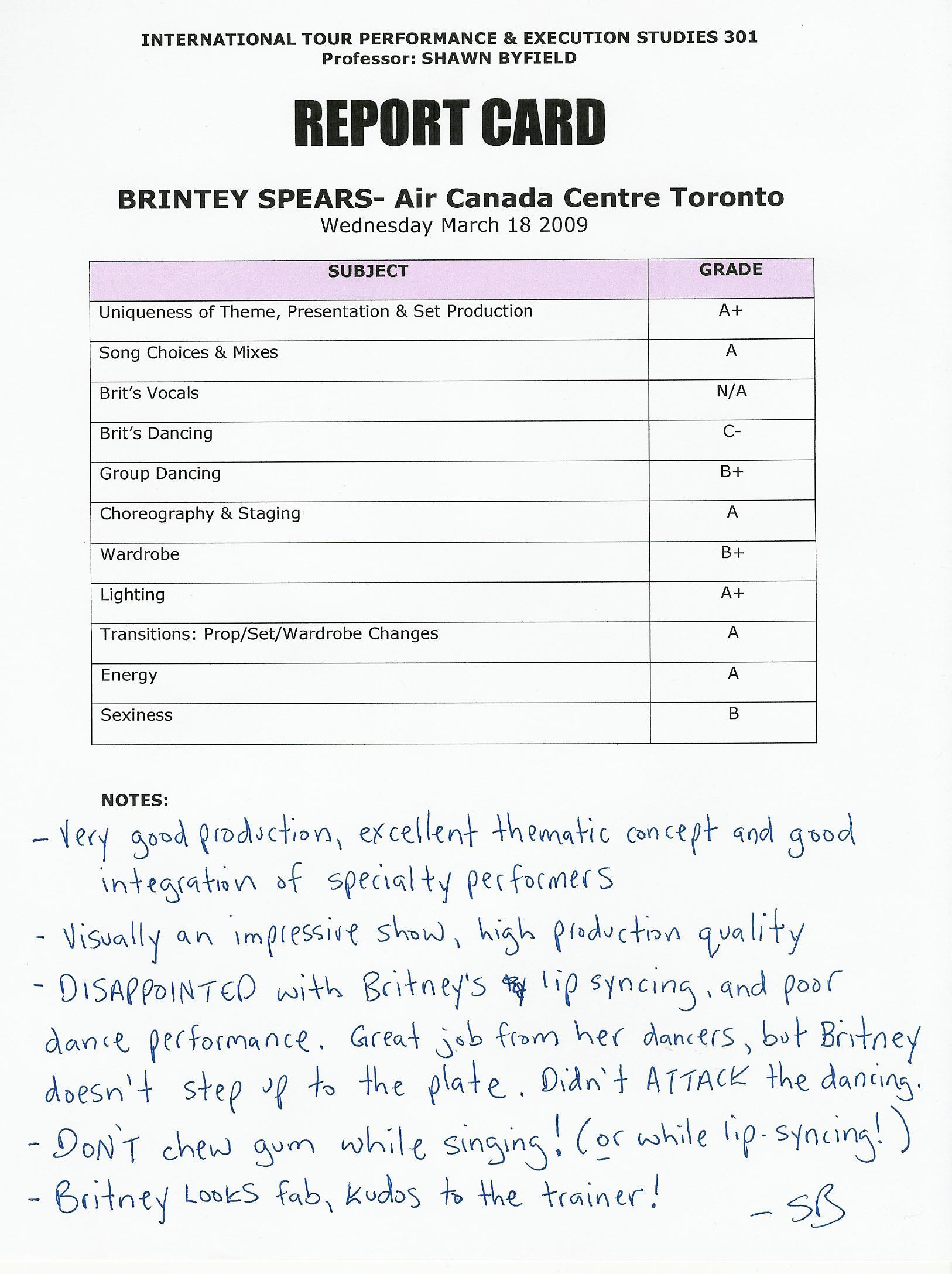 Britney Spears Toronto Report Card