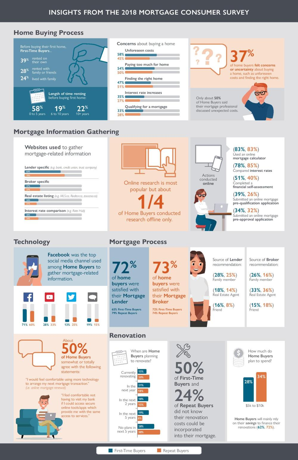 HOMEBUYERS - INFOGRAPHIC-page-002