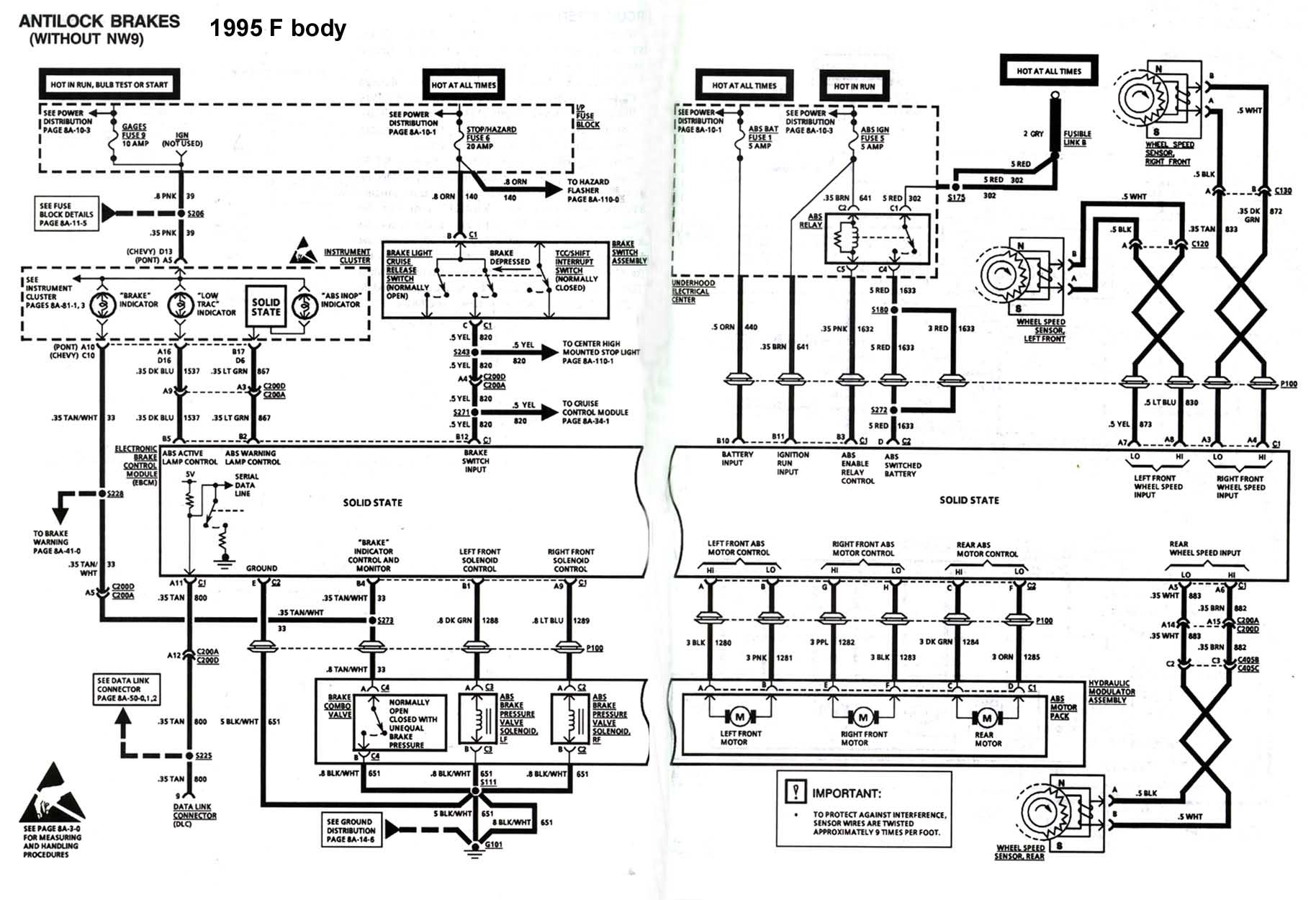 97 Camaro Wiring Diagram