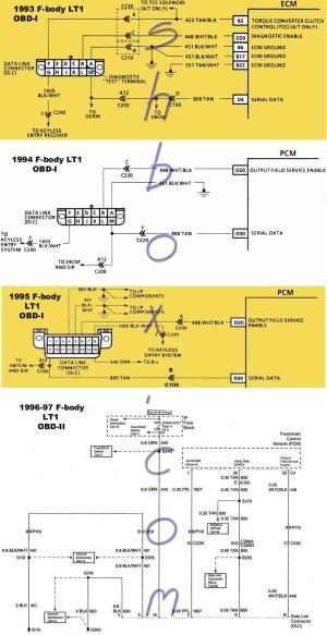 Obd1 Connector Location Diagram | Free Download Wiring Diagram Schematic