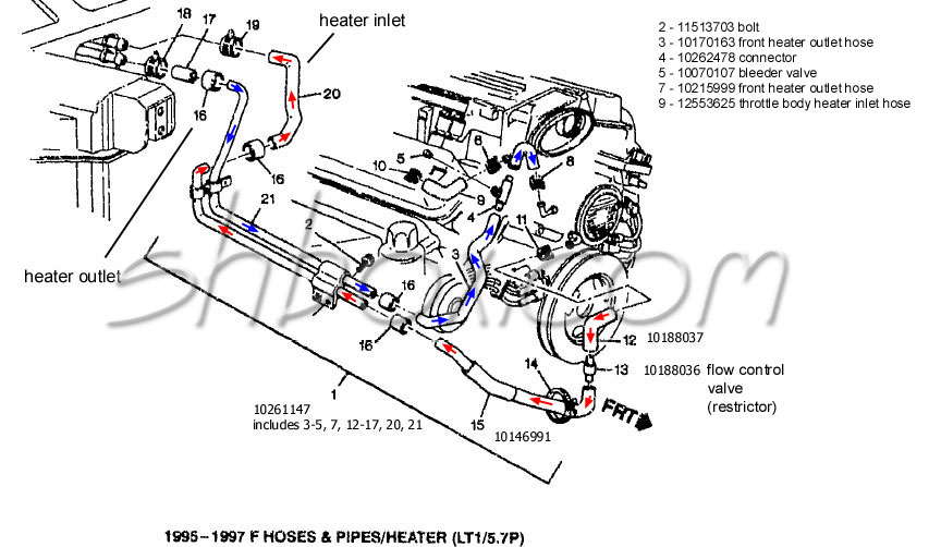 heater_hoses?resize=665%2C386 1986 tpi lt1 wiring diagram tpi wiring harness and computer, tpi lt1 wiring harness and computer at bakdesigns.co