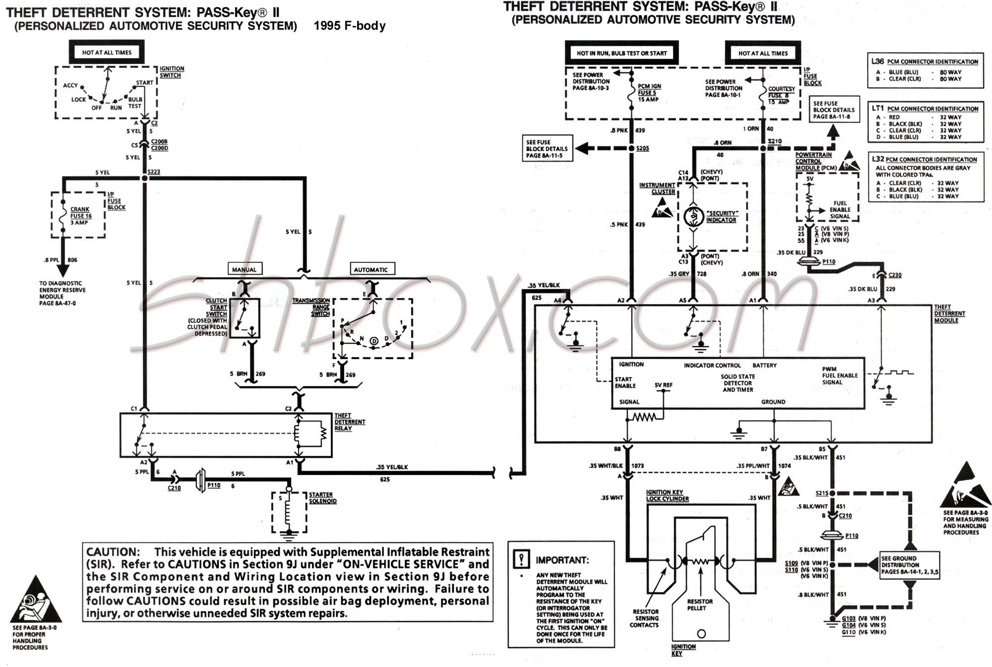 Cavalier Ignition Module Wiring Diagram