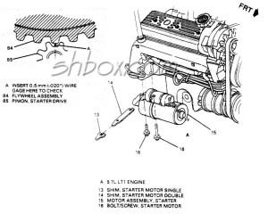 96 FWB wLT1 starter replacement