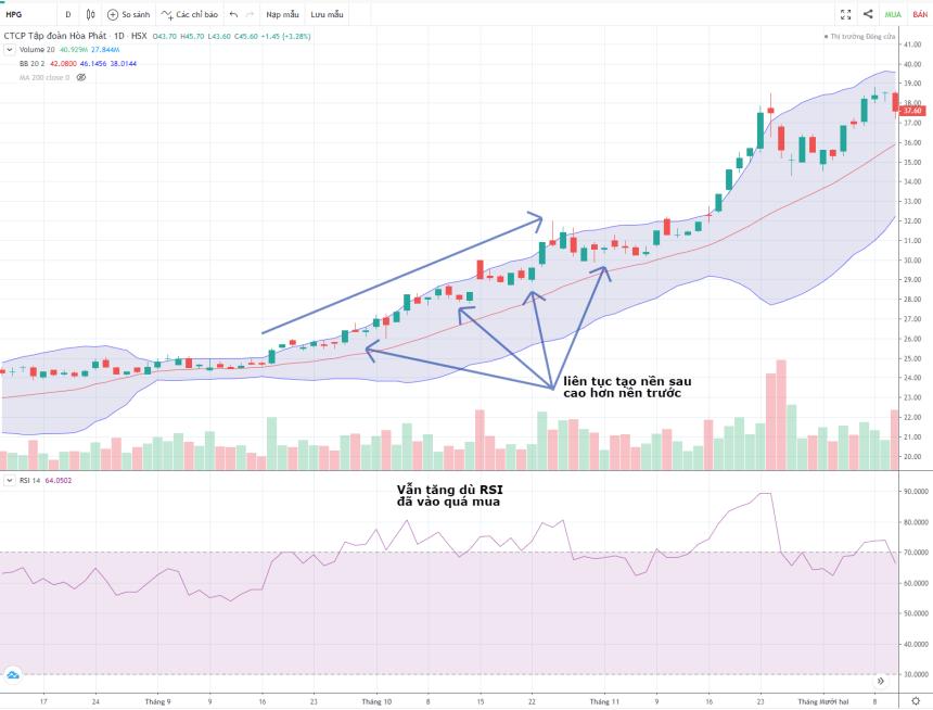 Cổ phiếu cổ phiếu HPG