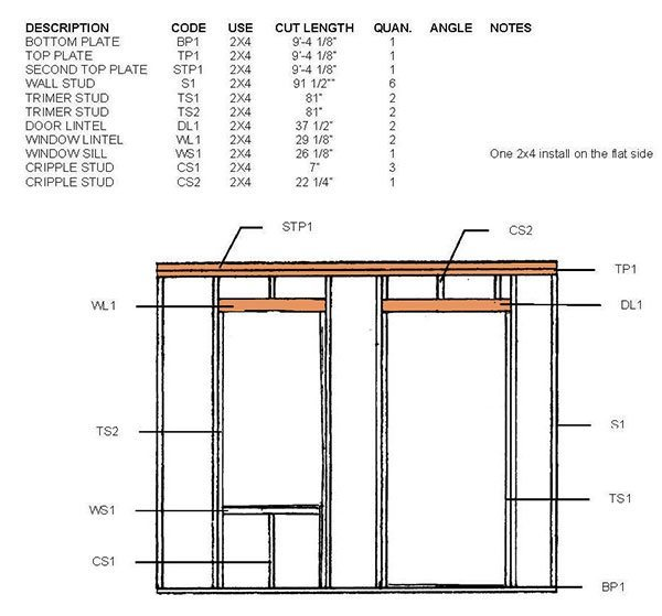 810 Lean To Shed Plans Amp Blueprints For A Durable Slant