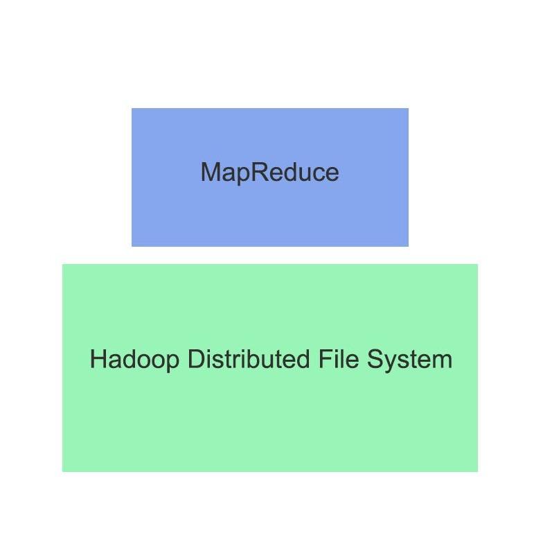 Hadoop - 1.0