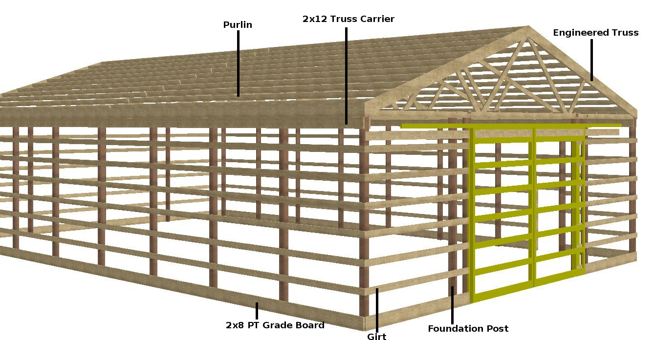 Pole Shed Designs Build An Affordable 1012 Shed
