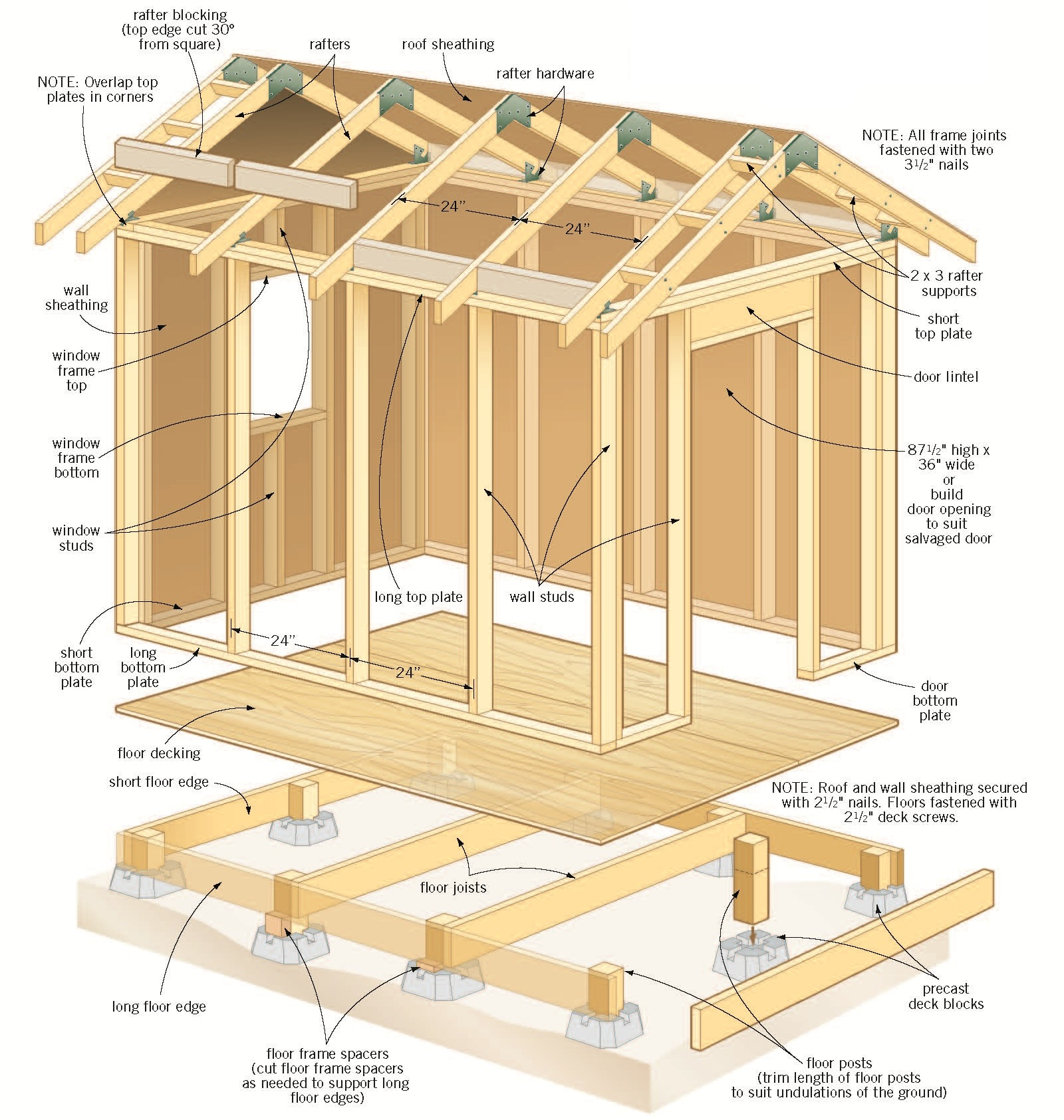 Backyard Building Plans