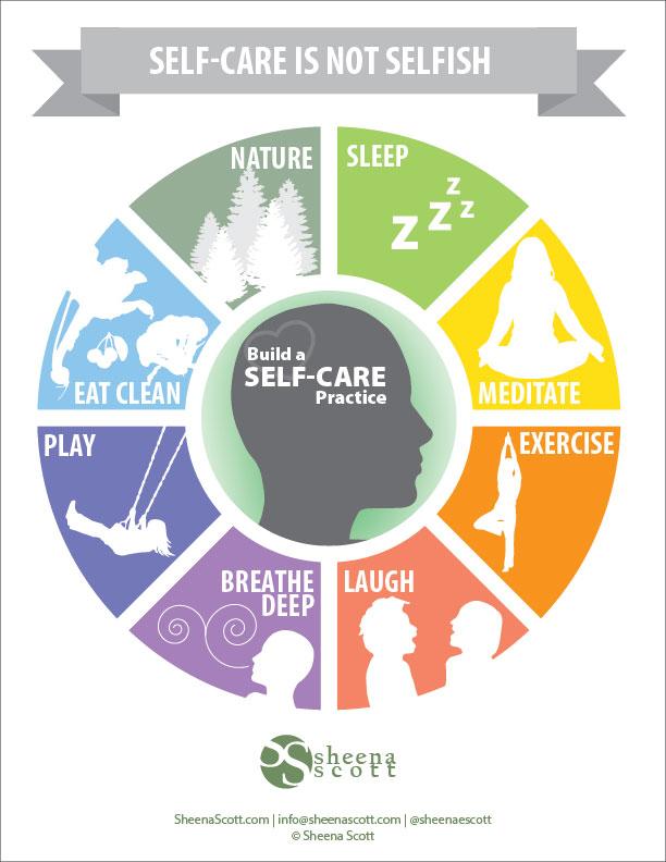 Self-Care is Not Selfish Infographic   SheenaScott.com