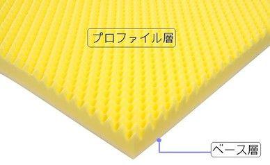 wave-b-shi-ki-フロア用-イメージ図