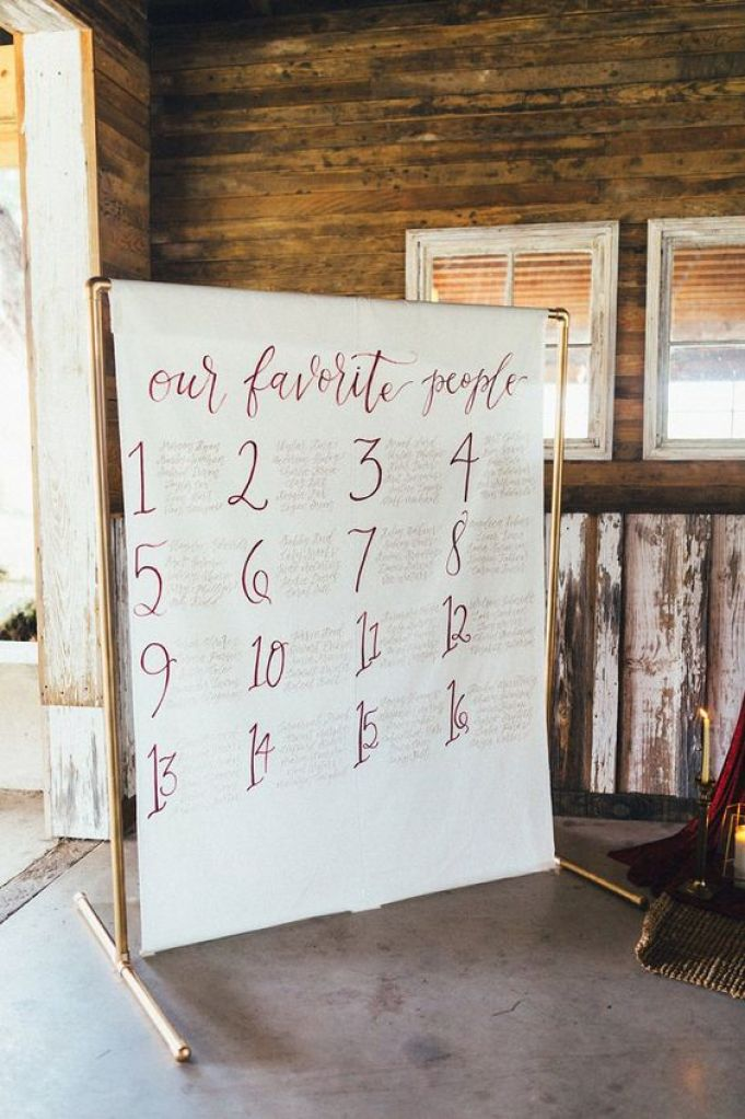 How to write the perfect guest list for your wedding SheerEverAfter.com
