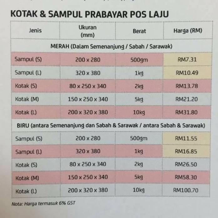 senarai-harga-baru-kotak-sampul-prabayar-pos-laju-mulai-15-oktober-2016-1
