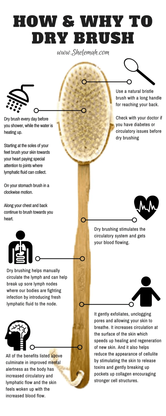 How and why to dry brush: learn all about how this simple health practice can improve your skin, lymphatic health, mental alertness, and more! #drybrushing #skinhealth