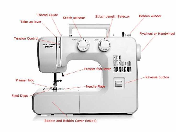 best-Brother-sewing-machine-features