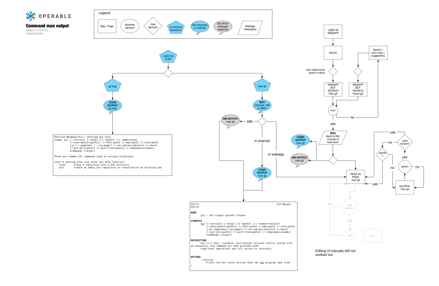 Operable_Bot_IntegrationFlow
