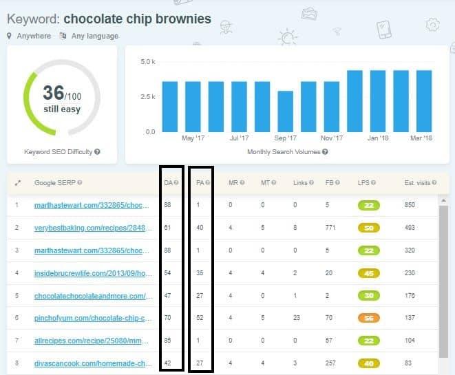 kwfinder review, kwfinder best keyword research tool, keyword research tool, kwfinder pricing