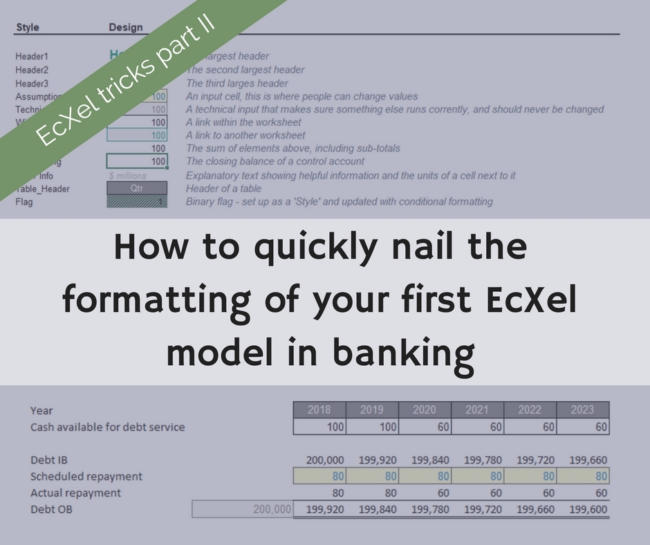 How to quickly nail the formatting of an ExCel model in banking
