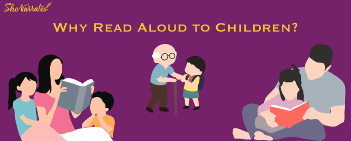 Why Read Aloud to Children, benefits and importance