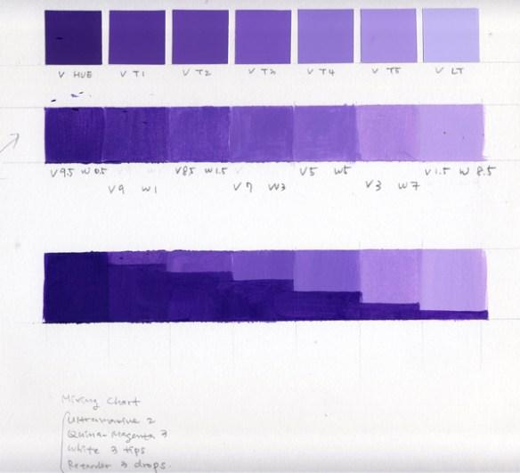 Tints of violet