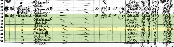 1921 Gallant Census Summerside PEI