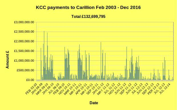 G1 cARILLION pAYMENTS
