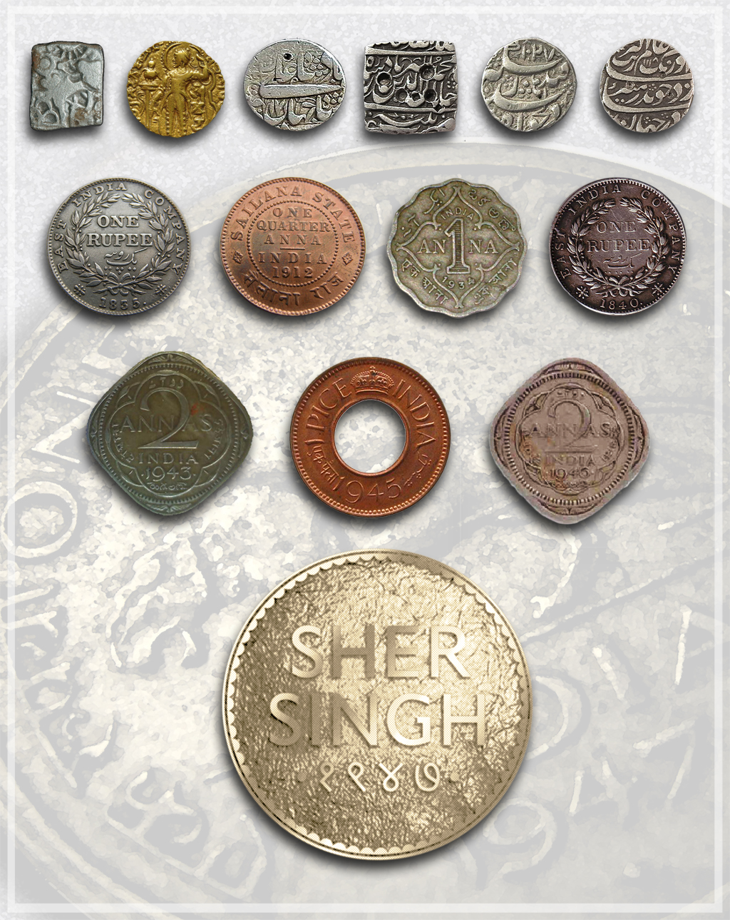 India Coins