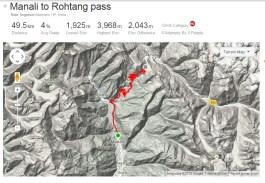 ML_01_Manali to Rohthang_strava_data_map