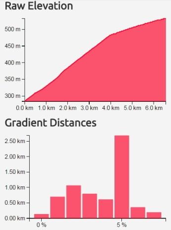 SH_12-Kasara NH3 climb_10424338_10205145805820154_0000000000000000039_n