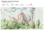 SH_13-Malshej Ghat Full Climb_13-Malshej Ghat Full Climb_strava_data_map