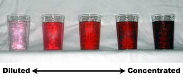 Different dye concentrations