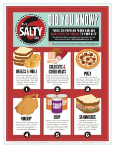 Salty Six, American Heart Association