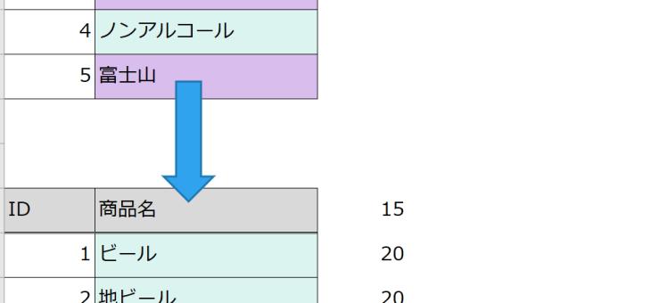 【エクセルVBA】セルの色を数値化