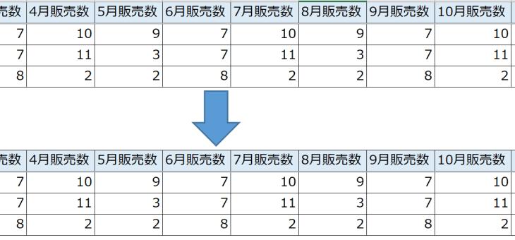 【エクセルVBA】エクセルの関数をVBAで使う方法。一番右の列に指定月までの累計を表示するマクロとともに。