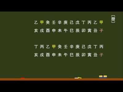 〔古文・基礎知識〕 十干十二支(暦) -オンライン無料塾「ターンナップ」-