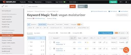 semrush one of the best marketing tools for online vegan businesses