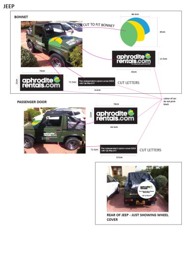 APHRODITE RENTALS jeep graphics visuals