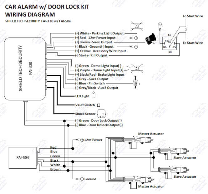 door lock wiring diagram wiring diagram car security and convenience power door locks multiple wire