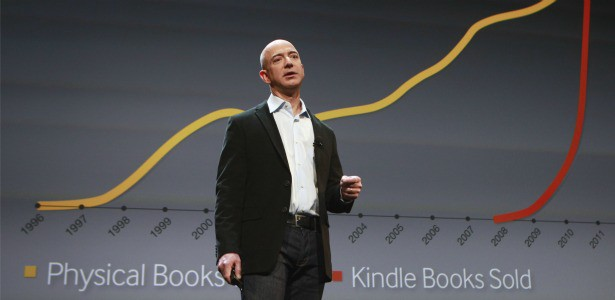 Newco Shift At Jeff Bezos Amazon Every Day Is Day One