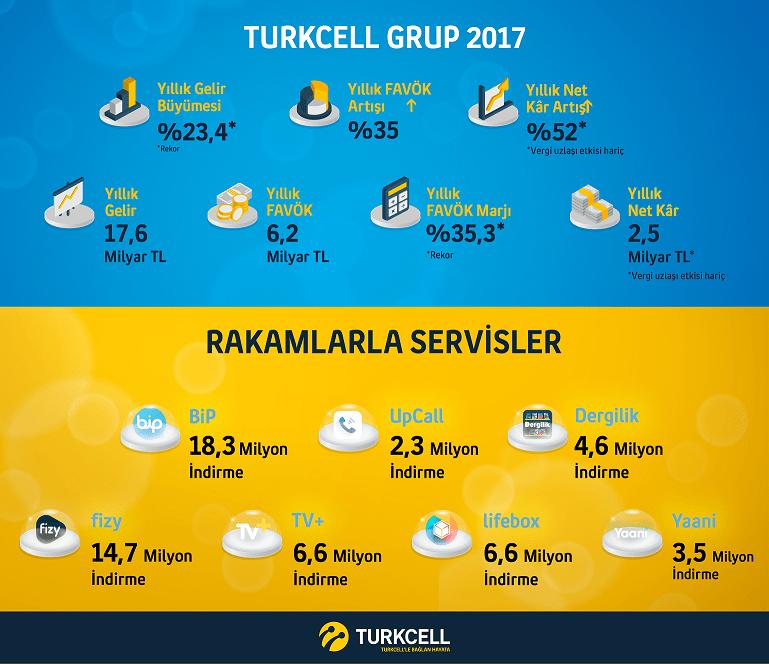 Turkcell Kaan Terzioğlu 2