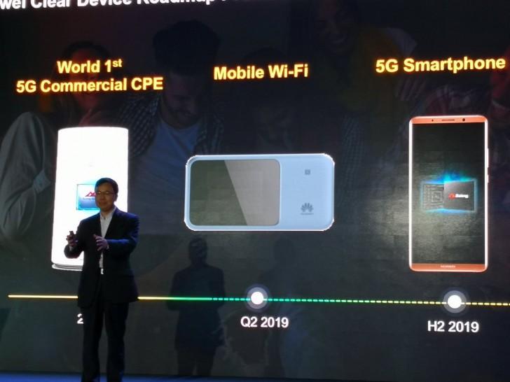 Huawei 5G yol haritası