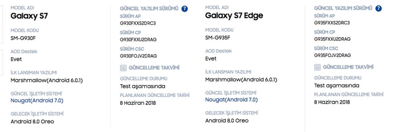 Galaxy S7 Oreo güncellemesi yeniden yayınlandı!